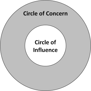 Circle of Concern, Circle of Influence