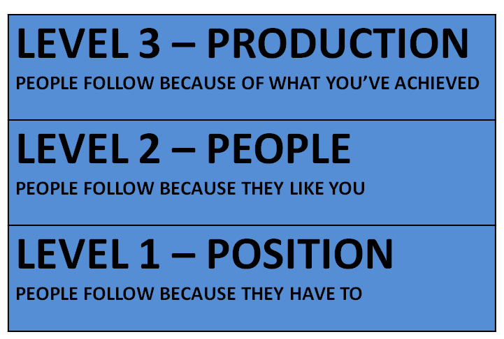 Levels of leadership table
