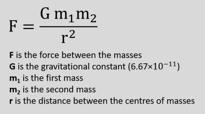 Gravity Formula.png